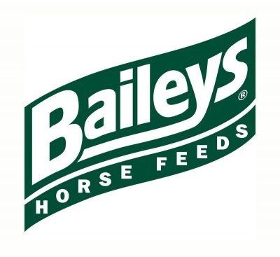 Baileys Aqua-Aide Electrolyte